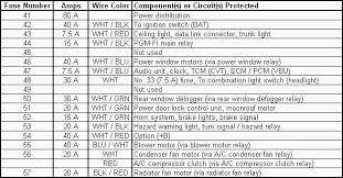 1996 honda civic lx fuse box electrical work wiring diagram \u2022 2006 honda civic fuse box location honda civic fuse box diagram 2003 new fuse box diagram 2003 ford rh amandangohoreavey com 2006