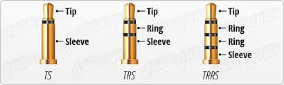 understanding trrs and audio jacks cable chick blog identifying ts trs and trrs