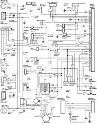 fuse box wiring diagram for 1985 ford e150 wiring diagram 1987 ford f 250 fuse box diagram 1987 printable wiring