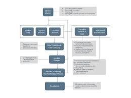 research methodology nakono information gathering