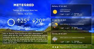 See authoritative translations of el pronostico del tiempo in english with example sentences and audio pronunciations. Tiempo En Buenos Aires Clima A 14 Dias Meteored