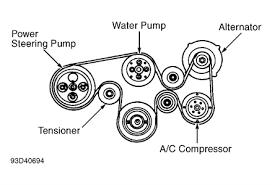 2001 ford taurus 3 0 engine diagram 2001 database wiring 1997 ford taurus engine diagram vehiclepad