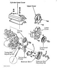 Saab serpentine belt diagram 1996