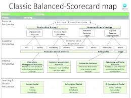 Free Download Balanced Scorecard Template Eciinc Co