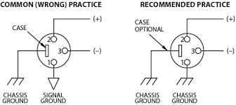 sound system interconnection figure 1a the right way to do it