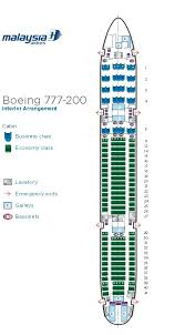 Backgrounder Boeing 777 200 Headlines Features Photo
