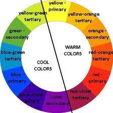 Hair Color Wheel Chart Unique Hair Colour Chart Wheel Michaelkorsph Me