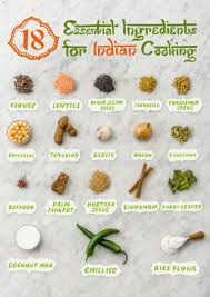 Kitchen Ingredient Essentials