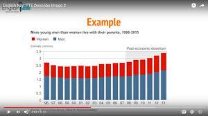 Describe Bar Chart Free Describe Image Video
