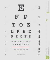 Eye Exam Chart For Dmv Dmv Vision Test Chart Best Picture Of Chart Anyimage Org