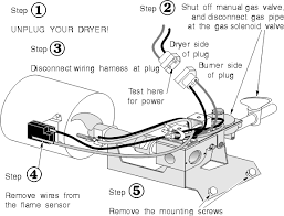 clothes dryer troubleshooting dryer repair manual removing the clothes dryer burner assembly