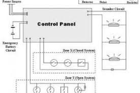 fire alarm panel wiring diagram fire wiring diagrams gamewell fire alarm box manual at Fire Alarm Master Box Wiring Diagram