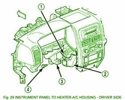 1998 jeep grand cherokee fuse panel diagram images 2014 jeep 2000 jeep grand cherokee heater fuse box diagram circuit wiring
