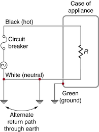 alternating current examples appliances. image alternating current examples appliances e