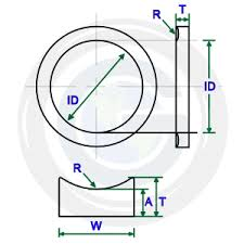 Standard O Ring Size Chart Metric Backup Rings Global O Ring And Seal