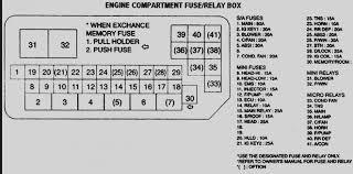 wiring diagram kia rio 2010 example electrical wiring diagram \u2022 2006 Kia Rio Engine Diagram unique 2001 kia rio wiring diagram sportage pdf optima with template rh releaseganji net 2001 kia