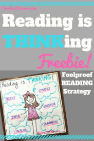 Reading Is Thinking Anchor Chart Classroom Freebies