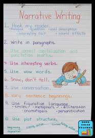 Simile Anchor Chart Language Arts Anchor Charts Great For Upper Elementary