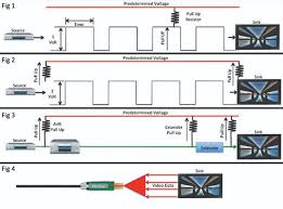 hdmi cable wiring diagram wiring diagram and hernes hdmi wiring diagram problems schematics and diagrams