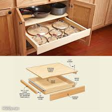 Kitchen Cabinet Drawers Slides 10 Kitchen Cabinet Drawer Organizers You Can Build Yourself