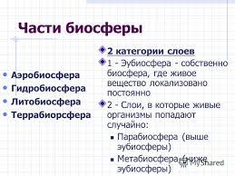 Презентация на тему Биосфера Происхождение и эволюция  4 Части биосферы Аэробиосфера