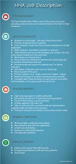 Home Health Aide Job Description For Resume Home Health Aide Job Description For Resume Free Download 21