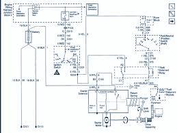 wiring diagram for 1995 chevy blazer chromatex 1995 chevy blazer wiring diagram 1995 chevy blazer wiring diagram natebird me at for
