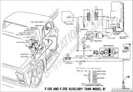 1973 ford f 250 4x4 wiring diagram wiring diagram 1973 ford f 250 4x4 wiring diagram auto wiring diagram 1973 ford f 250 4x4 wiring diagram