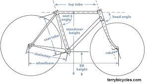 Bike Fitting Chart A Perfect Bike Fit Articles Series Bike Sizing