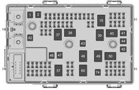 chevrolet express 2017 fuse box diagram auto genius chevrolet express 2017 fuse box diagram