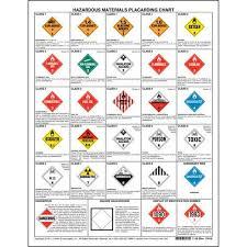 Hazardous Materials Placard Chart 2 Sided 8 1 2