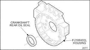 Engine detroit diesel troubleshooting diagrams series crankshaft rear oil seal engine diagram full size