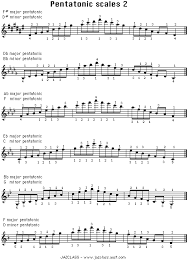 Trumpet B Flat Scale Finger Chart Jazclass Jazz Lesson Major Pentatonic Scale In All Keys