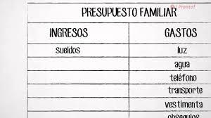 Como Hacer Un Presupuesto Familiar Presupuesto Familiar