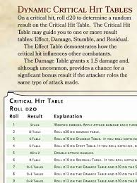 Dragon City Critical Chart Dynamic Critical Hit Tables Dungeon Masters Guild Drivethrurpg Com