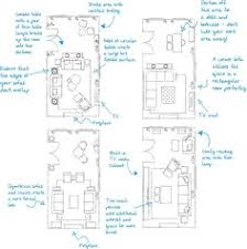 large living room furniture layout. How To Plan A Rectangular Sitting Room (with Example Floor Plans) Large Living Furniture Layout E