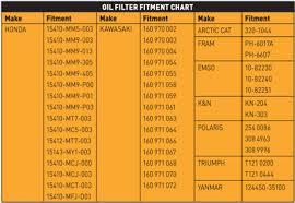 Kubota Oil Filter Cross Reference Chart Motorcycle Oil Filters Cross Reference Chart Disrespect1st Com