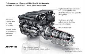mercedes benz e63 amg gets twin turbo 5 5 liter v8 engine 4 5