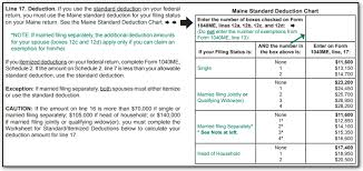 Me Standard Or Itemized Deduction Changes