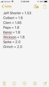 Blair Com Size Chart