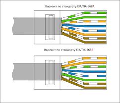 cat 5 wiring diagram 568b schematics for 568b agnitum me tia eia standards pdf at Tia Eia 568a Wiring Diagram