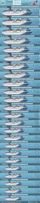 Royal Caribbean Cruise Ship Size Chart 75 Best Cruise Ships Images In 2019 Cruise Cruise