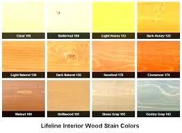 Cherry Wood Color Palette Furniture Trends Light Rgb Colors