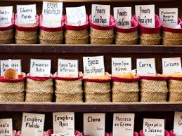 Cabinet Shop Names How To Clean Out Your Spice Cabinet And Organize It For Good