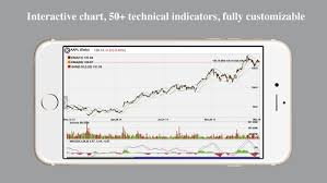 Complete Instant Stock Chart 2019