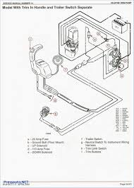 how to wire a boat trailer diagram image pressauto net trailer wiring troubleshooting at How To Wire A Boat Trailer Diagram