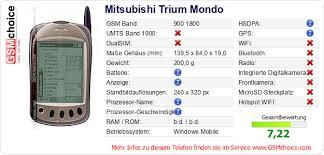 Mitsubishi Trium Mondo :: GSMchoice.com