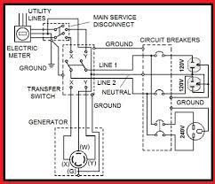 auto transfer switch wiring diagram Generac Automatic Transfer Switch Wiring Diagram wiring diagram for automatic transfer switch wiring diagram for generac 100 amp automatic transfer switch wiring diagram