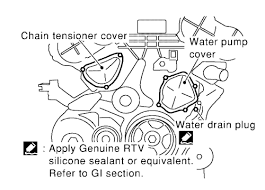 How To Install Replace Engine water Pump 2002 06 2 5L Nissan also Nissan Water Pump   Auto Parts Online Catalog moreover  in addition Nissan 200SX Water Pumps   eBay besides Car   Truck Water Pumps for Nissan Cube   eBay likewise Nissan Versa Water Pumps   eBay additionally Dash Z Racing    Engine Repair Parts    Water Pump    91 99 Nissan as well Parts  ®   Nissan THERMOSTAT PartNumber 21200ET01A also do In need to do to change the waterpump in a nissan sentra 96 additionally FRSport    Nissan Genuine OEM Sentra SE R SR20DE N1 Water Pump in addition Nissan Datsun Sentra Water Pump   Best Water Pump Parts for Nissan. on nissan sentra water pump
