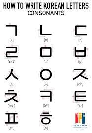 Korean Letters How To Write Korean